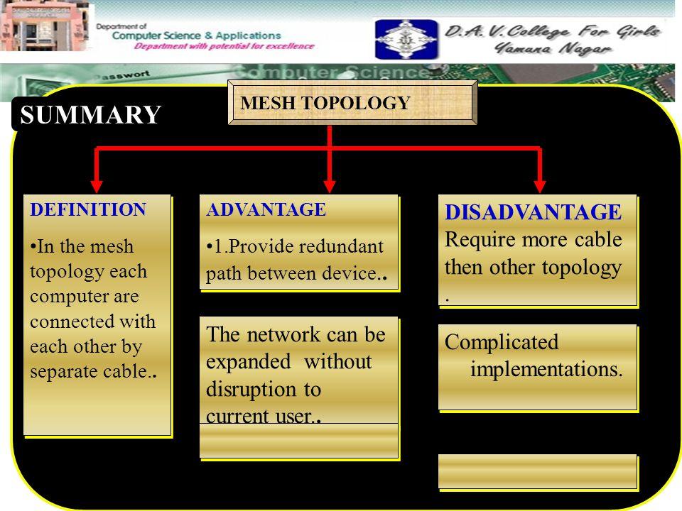 SUMMARY 1.Provide redundant path between device. DISADVANTAGE