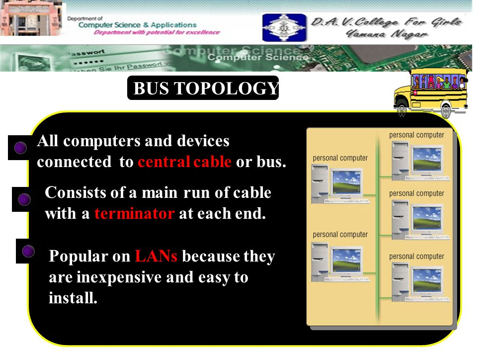 BUS TOPOLOGY All computers and devices connected to central cable or bus. Consists of a main run of cable with a terminator at each end.