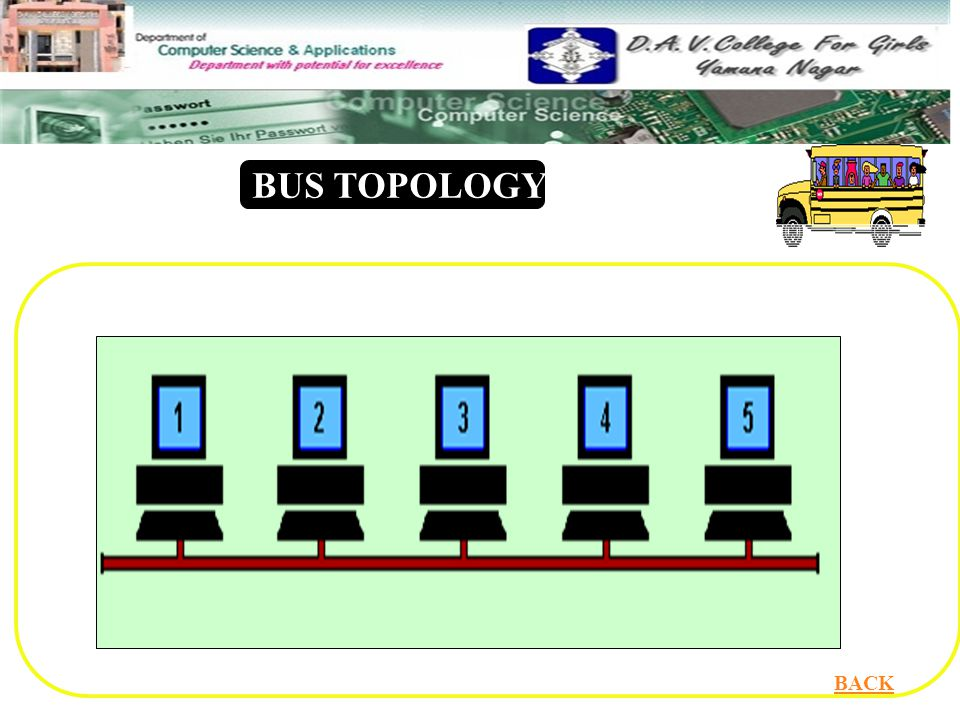 BUS TOPOLOGY BACK