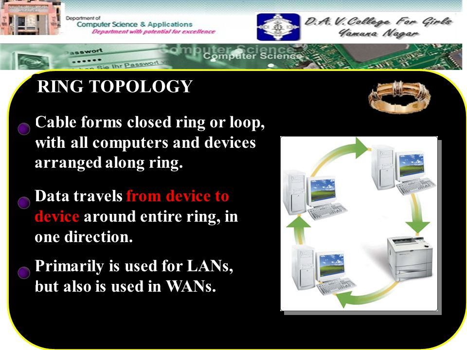 RING TOPOLOGY Cable forms closed ring or loop, with all computers and devices arranged along ring.