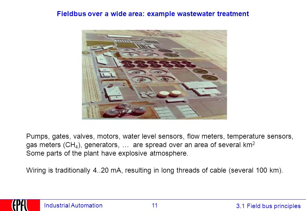 Fieldbus over a wide area: example wastewater treatment