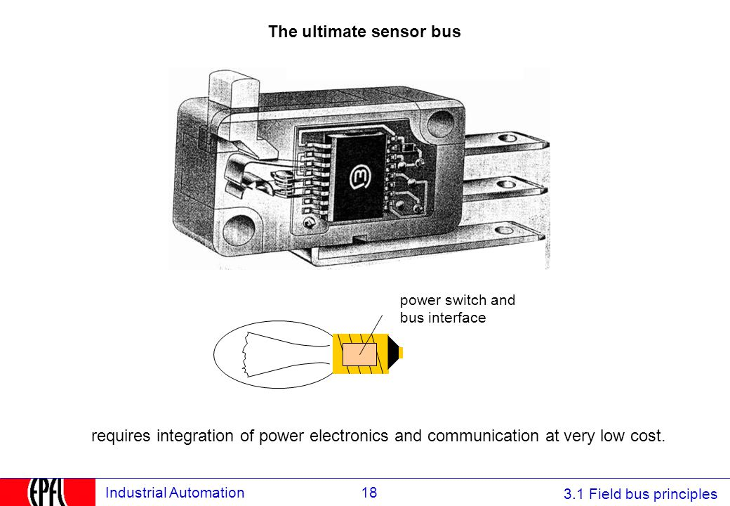 The ultimate sensor bus