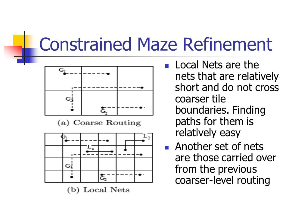Constrained Maze Refinement