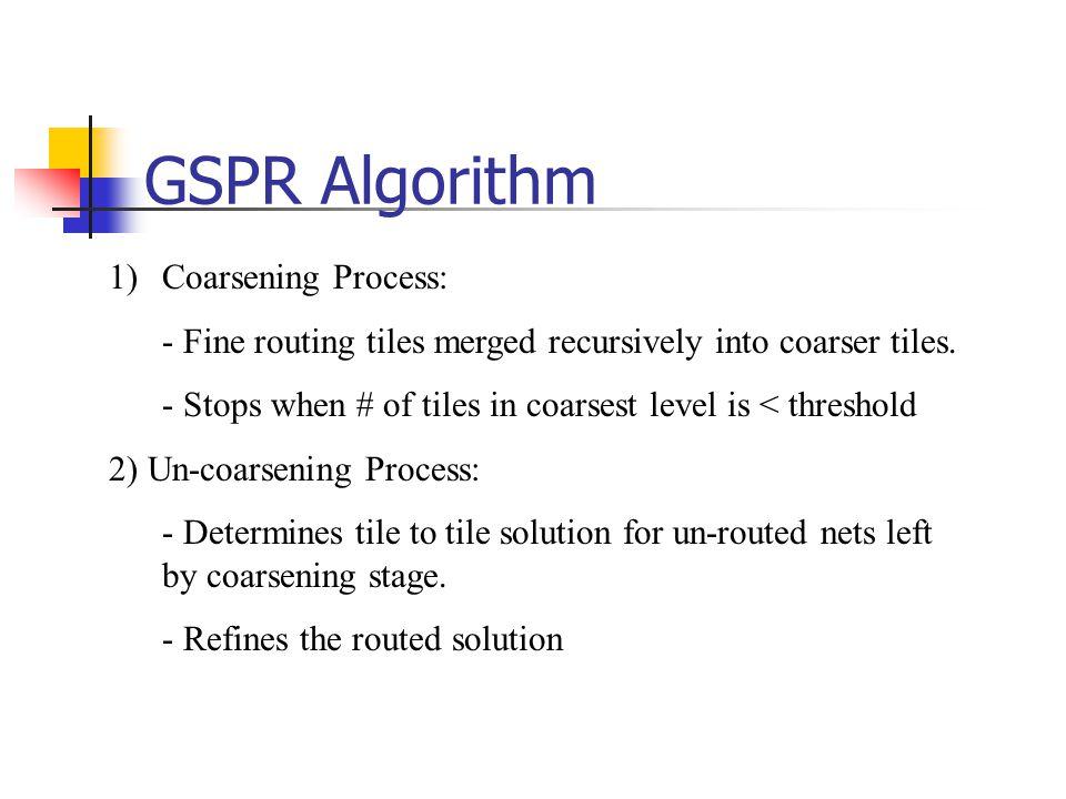 GSPR Algorithm Coarsening Process:
