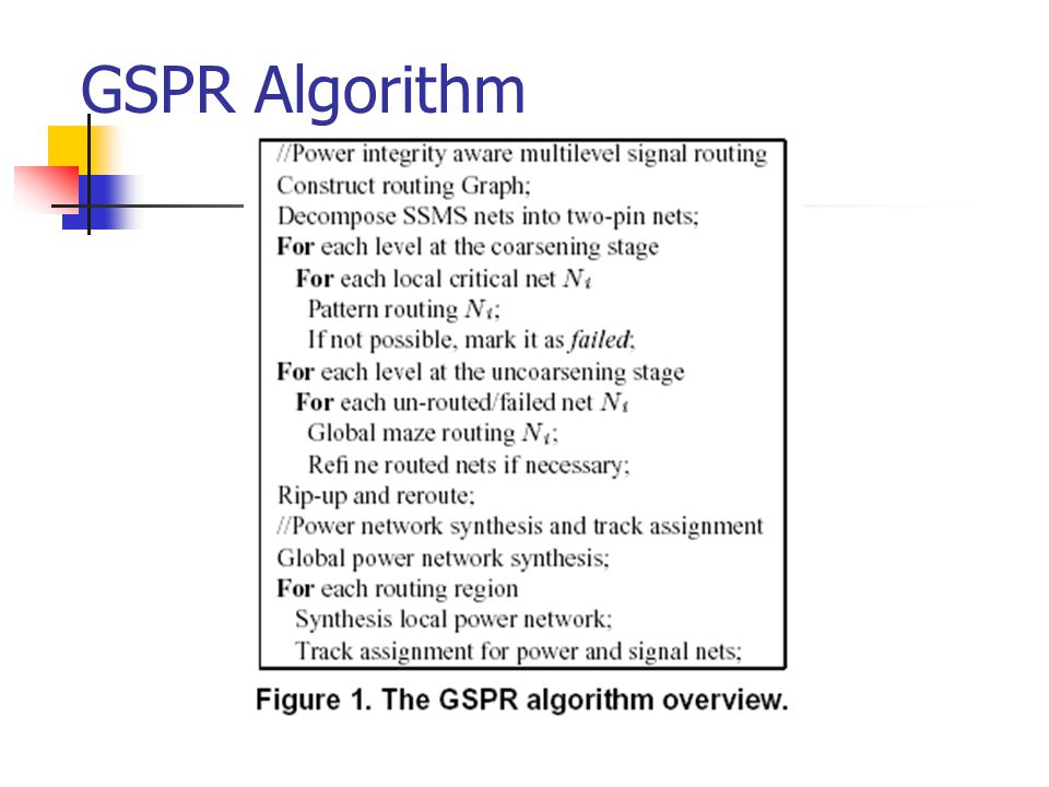 GSPR Algorithm
