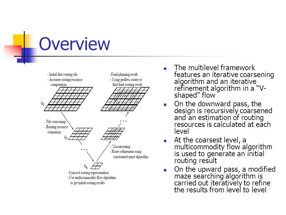 Overview The multilevel framework features an iterative coarsening algorithm and an iterative refinement algorithm in a V-shaped flow.