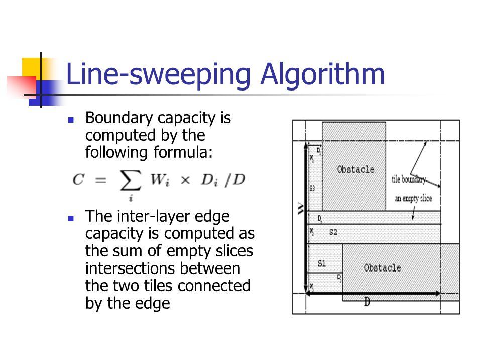 Line-sweeping Algorithm