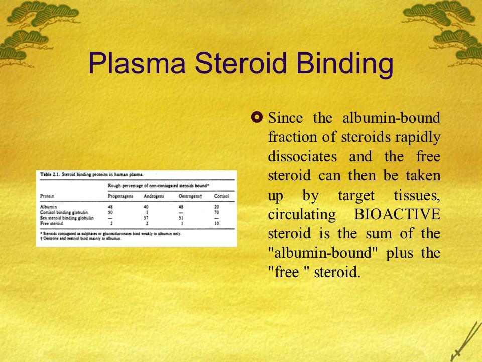 Plasma Steroid Binding