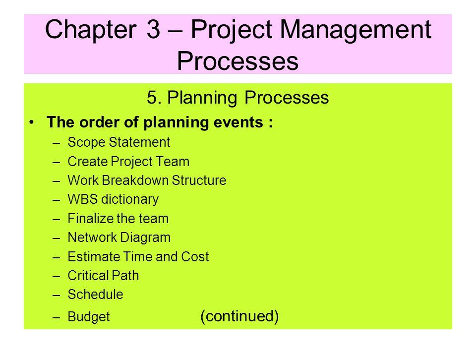 Chapter 3 – Project Management Processes
