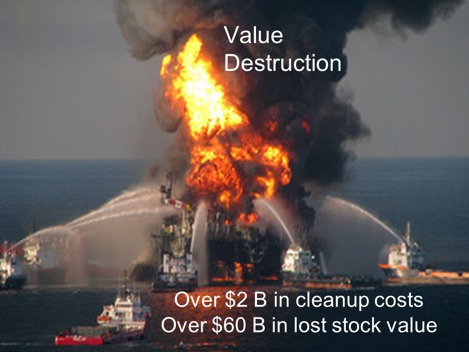 Over $2 B in cleanup costs Over $60 B in lost stock value