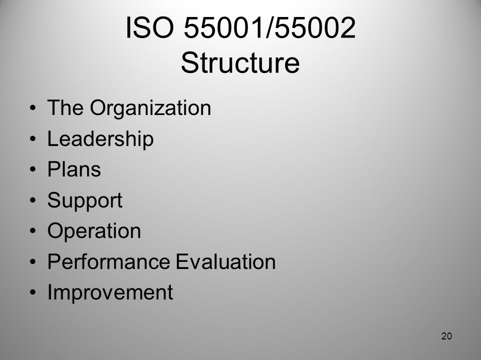 ISO 55001/55002 Structure The Organization Leadership Plans Support