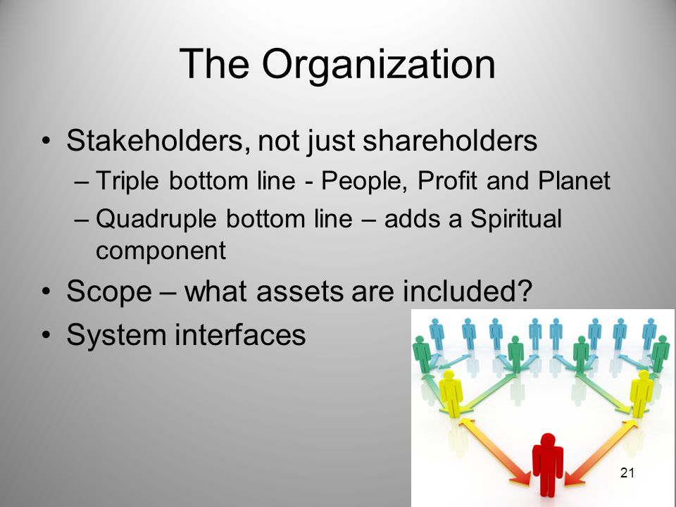 The Organization Stakeholders, not just shareholders