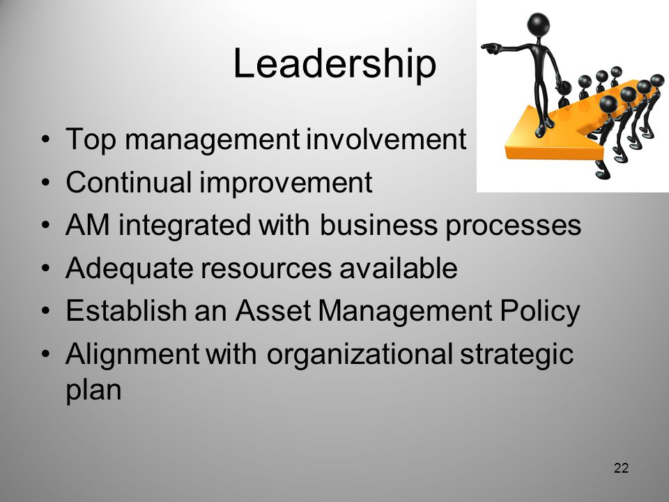 Leadership Top management involvement Continual improvement