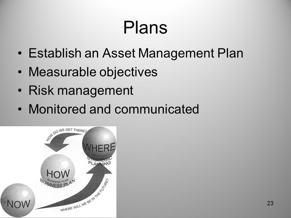 Plans Establish an Asset Management Plan Measurable objectives