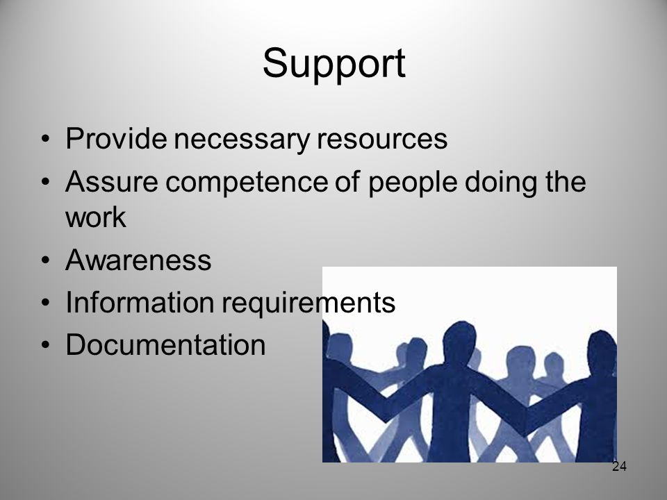 Support Provide necessary resources