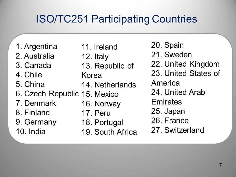 ISO/TC251 Participating Countries