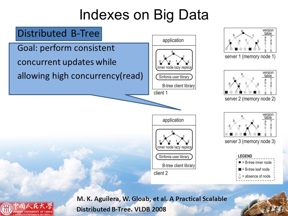 Indexes on Big Data Distributed B-Tree Goal: perform consistent