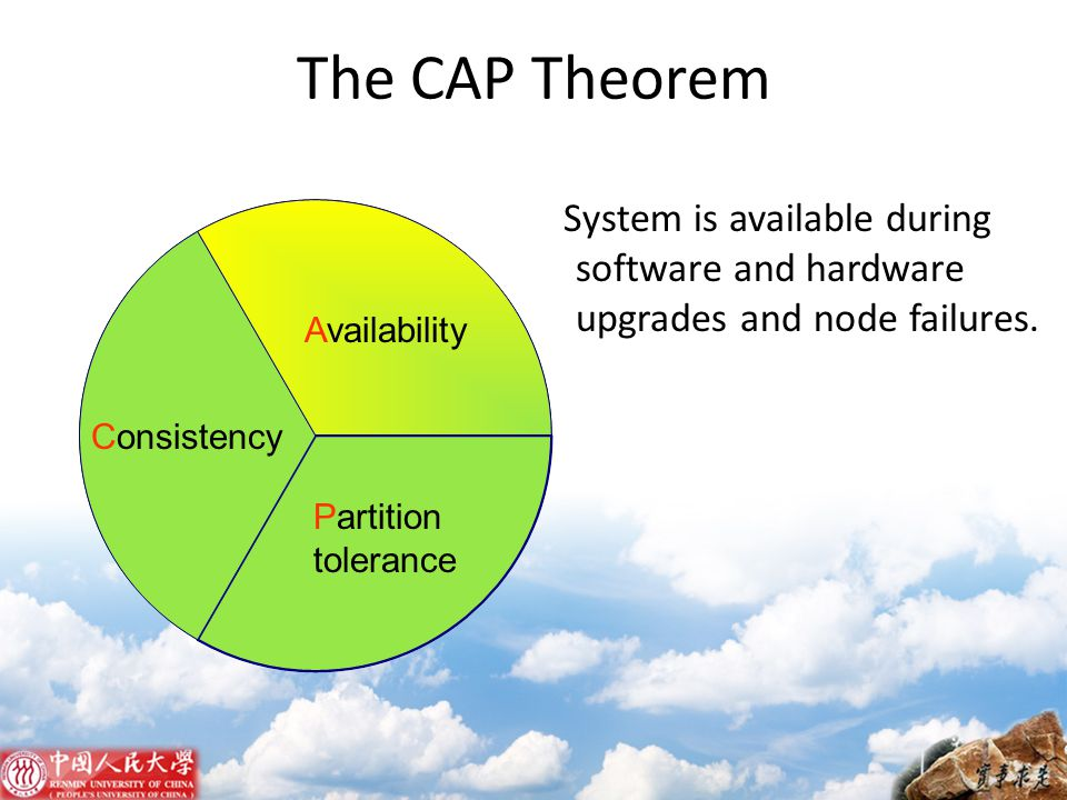 The CAP Theorem System is available during software and hardware upgrades and node failures. Availability.