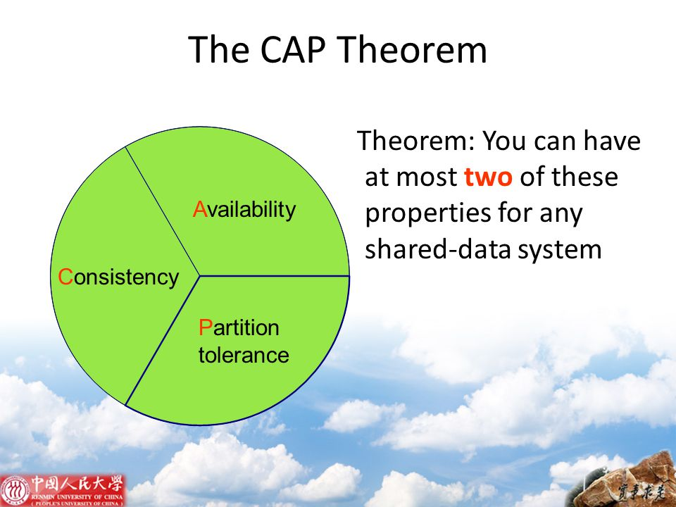 The CAP Theorem Theorem: You can have at most two of these properties for any shared-data system. Availability.