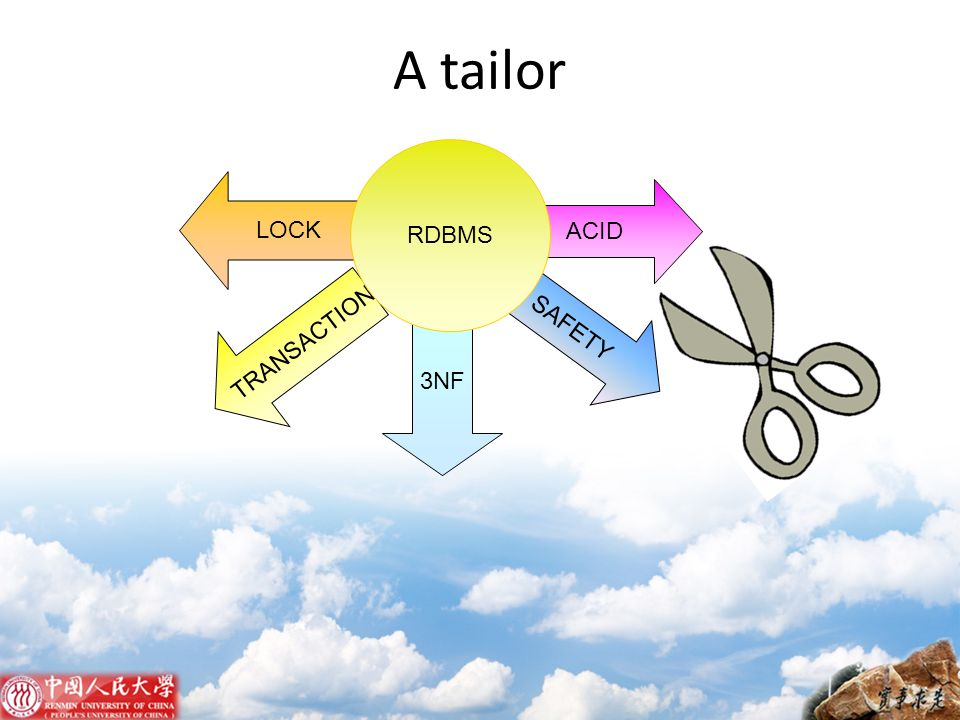 A tailor RDBMS LOCK ACID SAFETY TRANSACTION 3NF