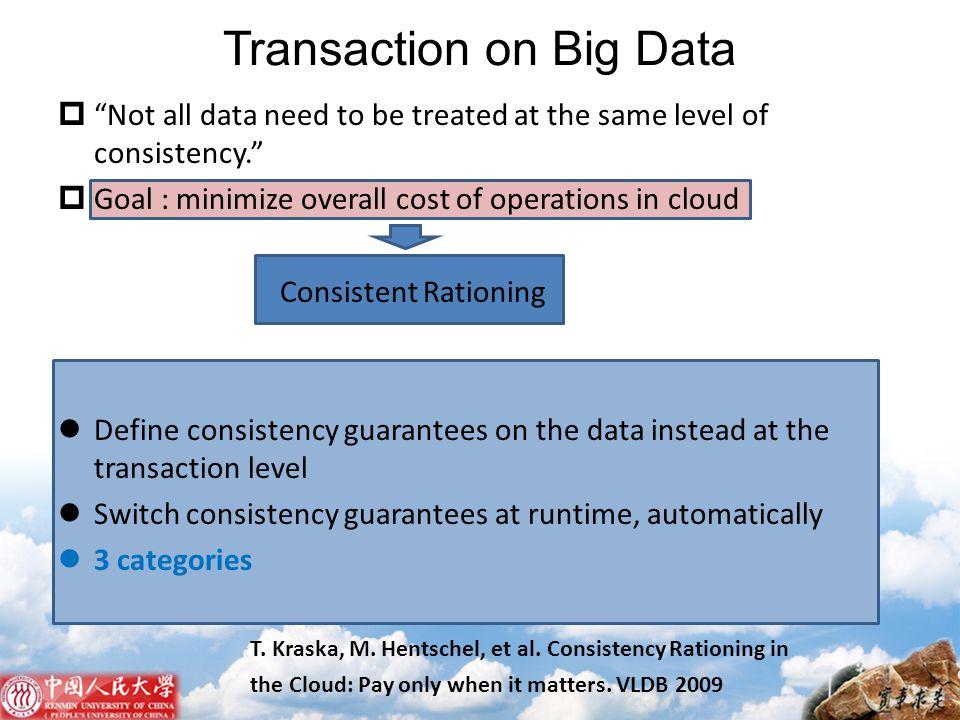 Transaction on Big Data