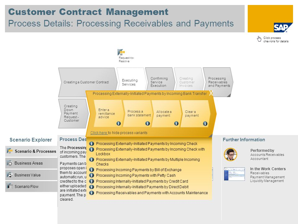 Customer Contract Management