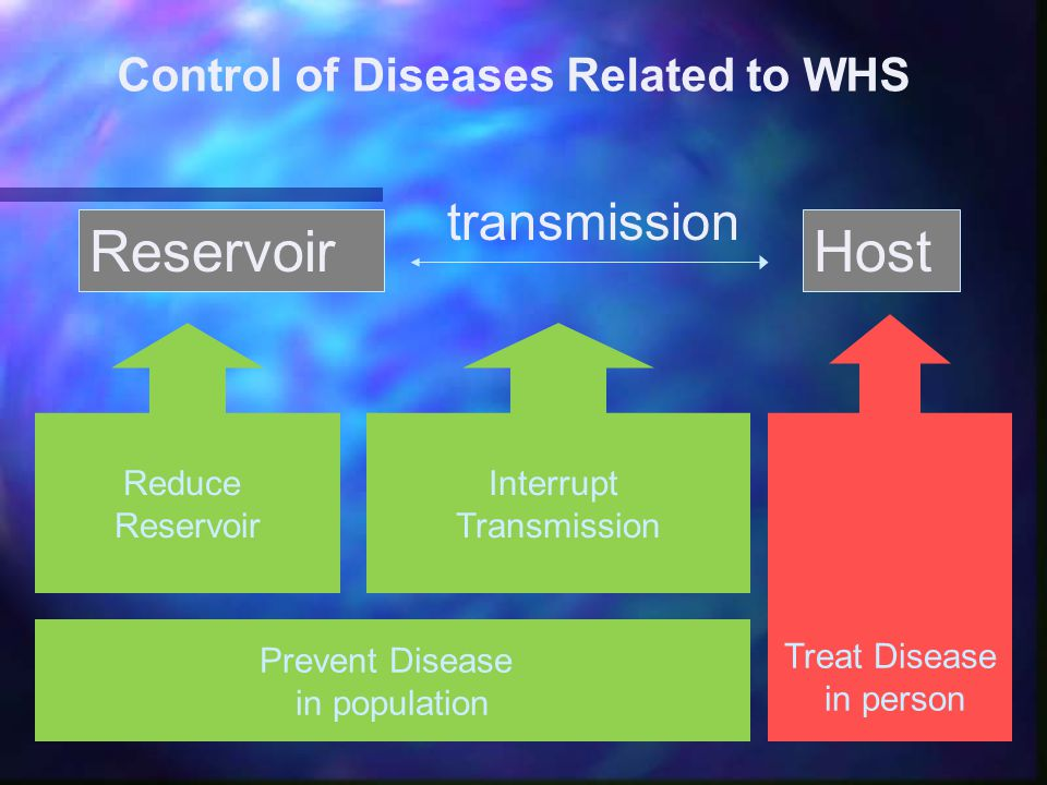 Reservoir Host transmission Control of Diseases Related to WHS