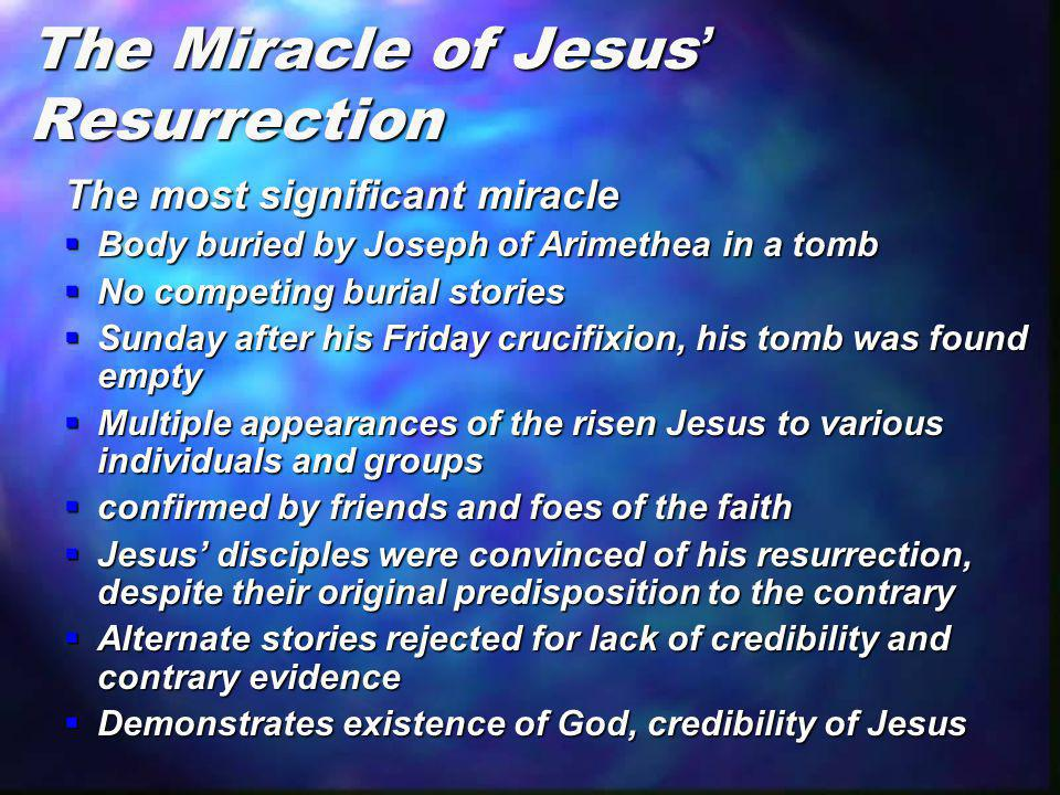 The Miracle of Jesus' Resurrection