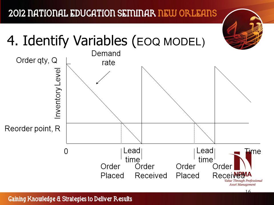 4. Identify Variables (EOQ MODEL)