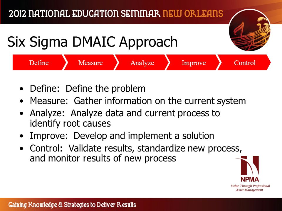 Six Sigma DMAIC Approach