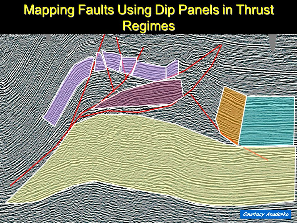Mapping Faults Using Dip Panels in Thrust Regimes