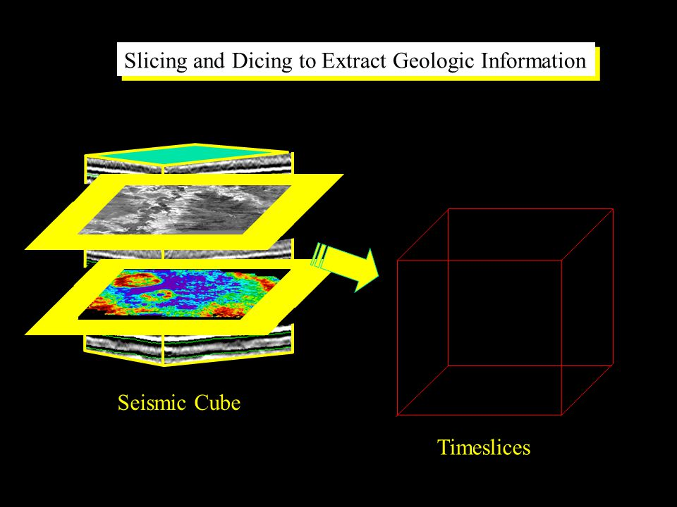 Slicing and Dicing to Extract Geologic Information