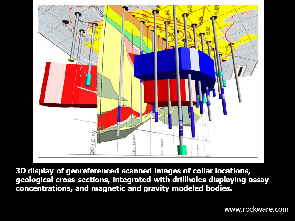3D display of georeferenced scanned images of collar locations, geological cross-sections, integrated with drillholes displaying assay concentrations, and magnetic and gravity modeled bodies.