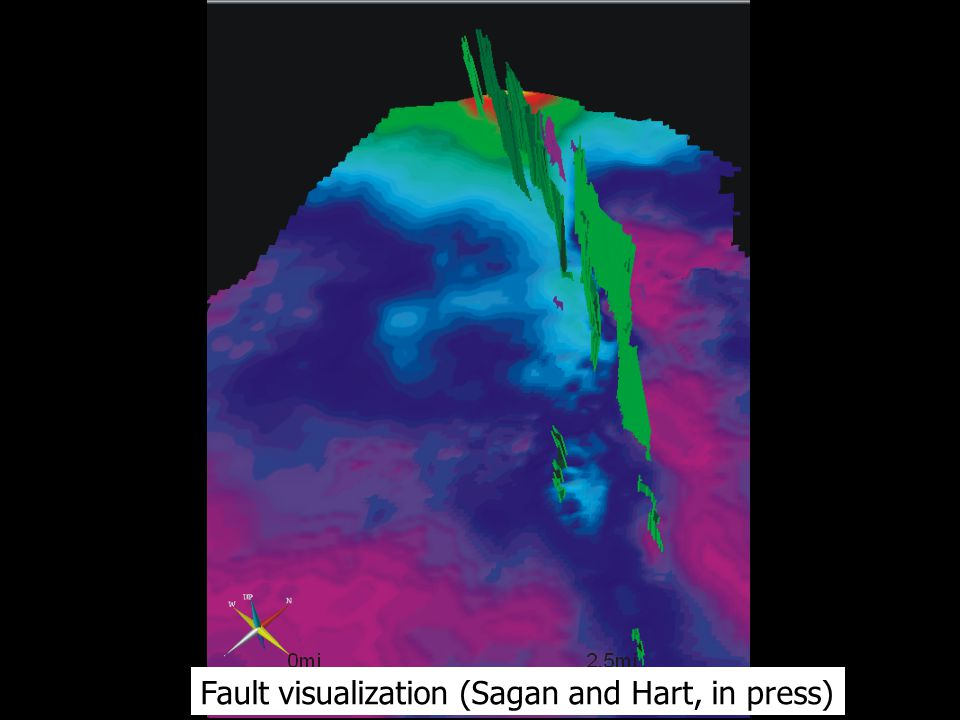 Fault visualization (Sagan and Hart, in press)