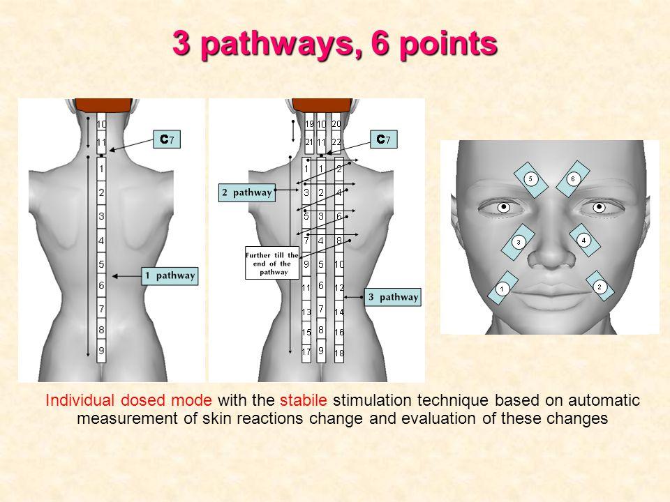 3 pathways, 6 points