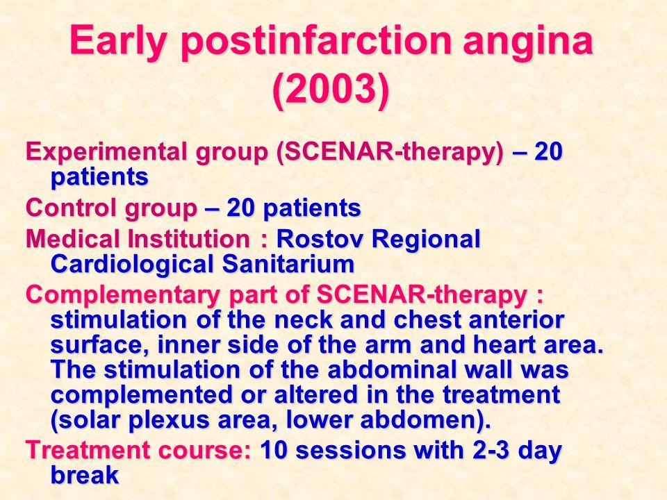 Early postinfarction angina (2003)