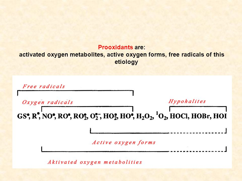 Prooxidants are: activated oxygen metabolites, active oxygen forms, free radicals of this etiology
