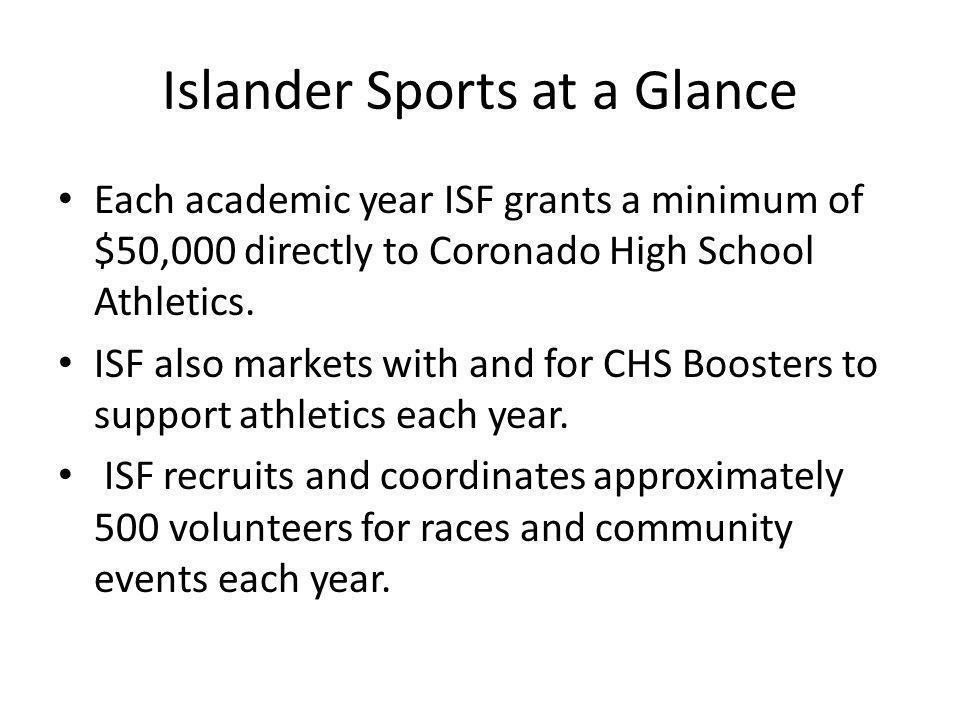 Islander Sports at a Glance