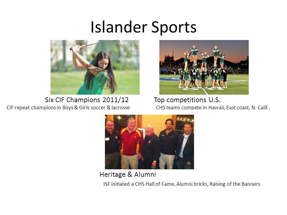Islander Sports Six CIF Champions 2011/12 Top competitions U.S.