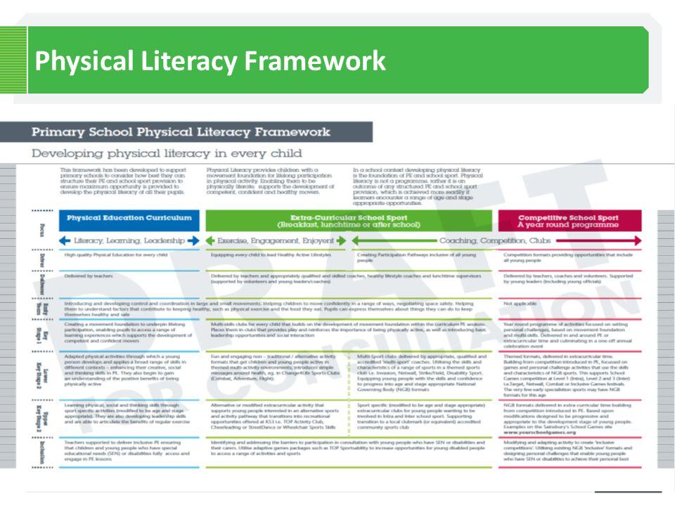 Physical Literacy Framework
