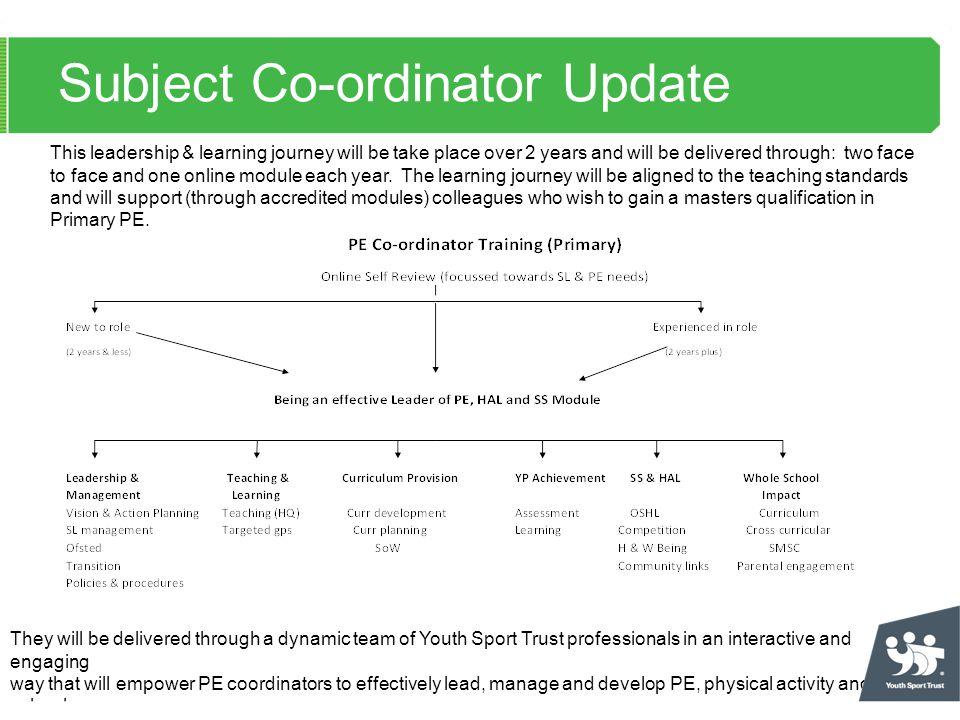 Subject Co-ordinator Update