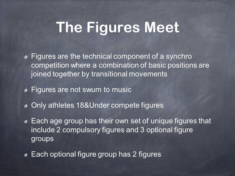 The Figures Meet
