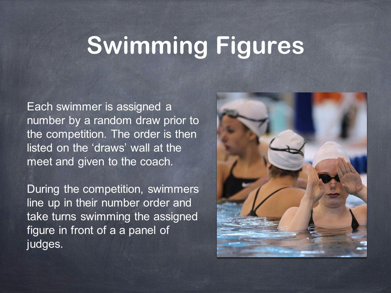 Swimming Figures