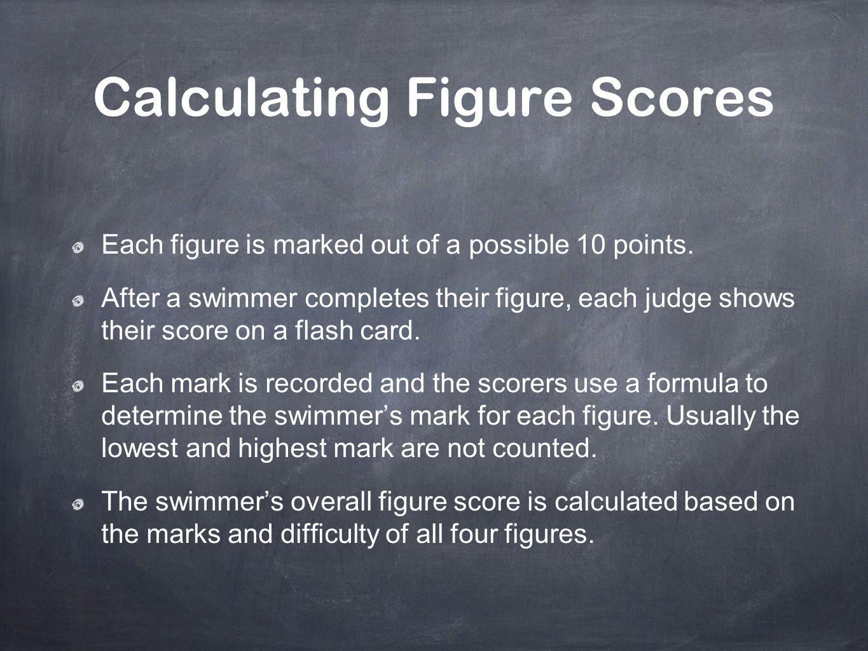 Calculating Figure Scores
