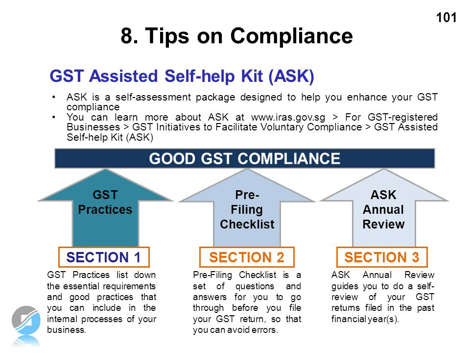 GST Assisted Self-help Kit (ASK)