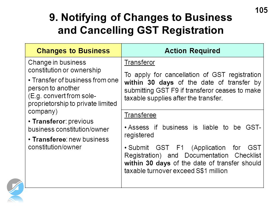9. Notifying of Changes to Business and Cancelling GST Registration