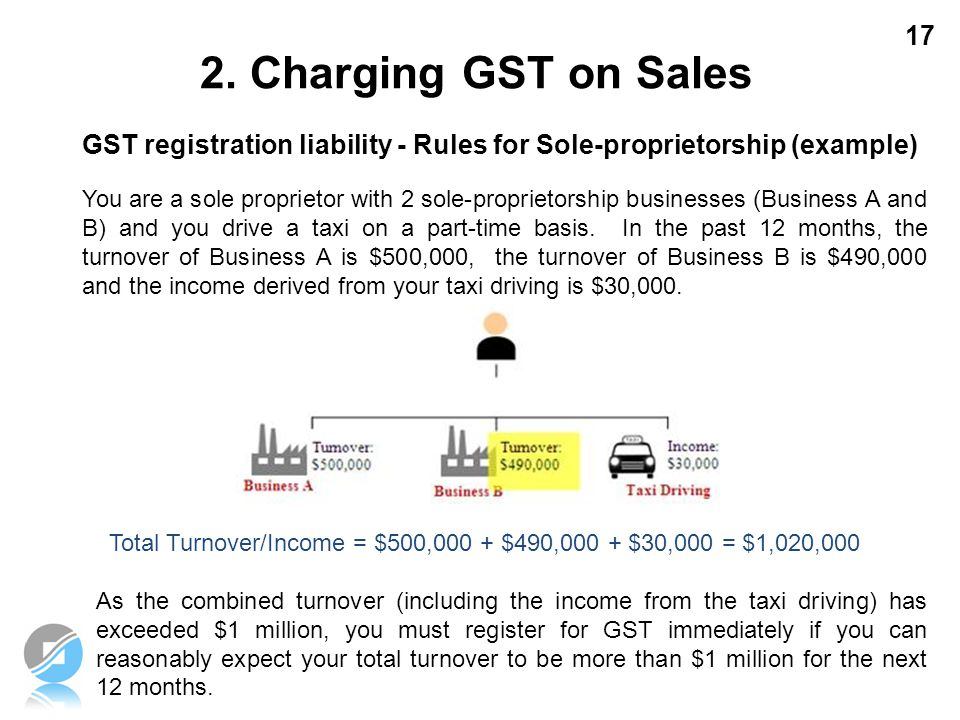 2. Charging GST on Sales GST registration liability - Rules for Sole-proprietorship (example)