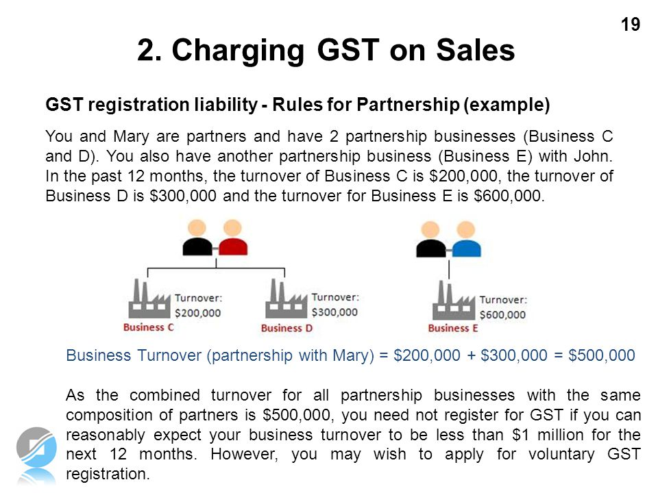 2. Charging GST on Sales GST registration liability - Rules for Partnership (example)