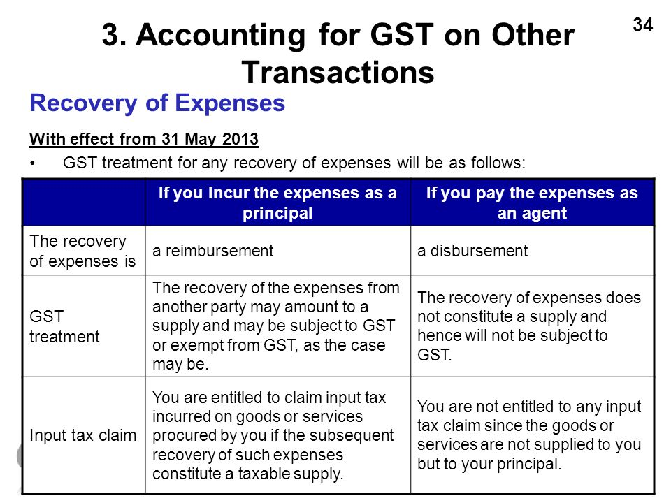 3. Accounting for GST on Other Transactions