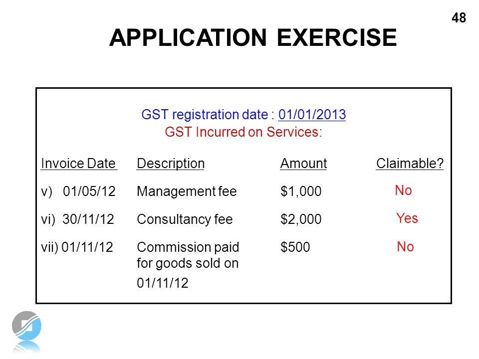 APPLICATION EXERCISE GST registration date : 01/01/2013